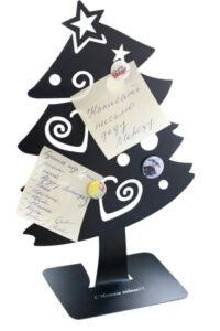 Как выбирать корпоративные подарки на Новый год для сотрудников