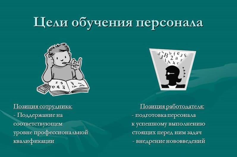 Цели обучения персонала